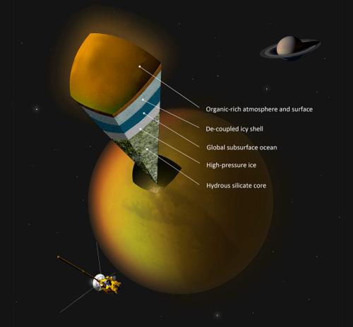 merkur planet masse