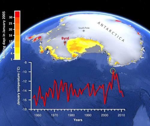 antarktis-eisschmelze