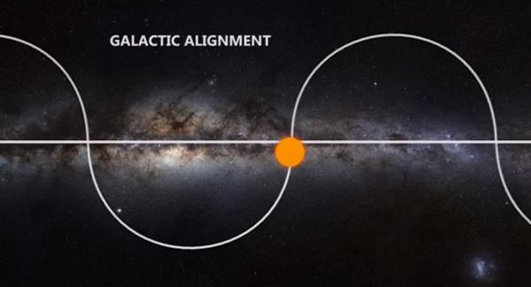 galaktisches-zentrum