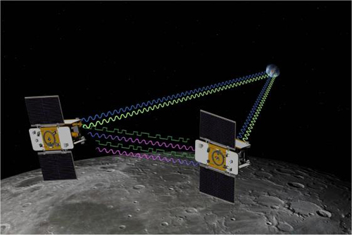 grail-satellit-ebb-und-flow