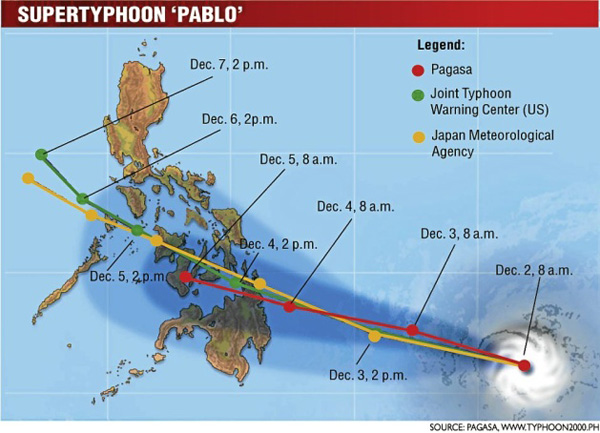 taifun_philippinen