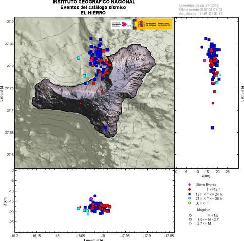 erdbebenschwarm-elhierro-januar2013