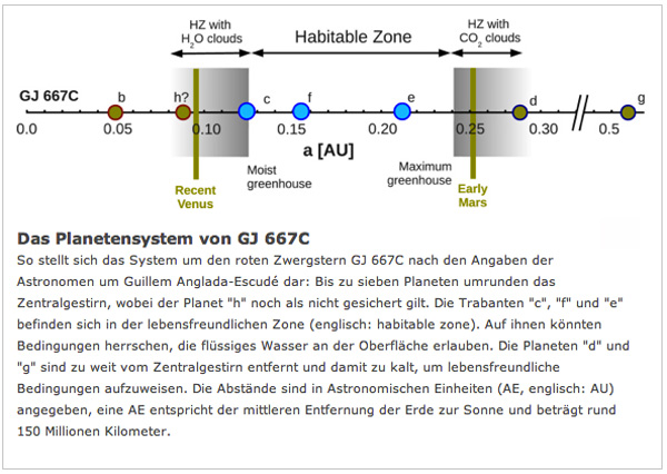 exoplaneten2