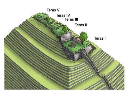 pyramide-indonesien1