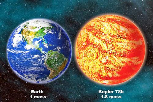 grafischer-vergleich-kepler78b-erde