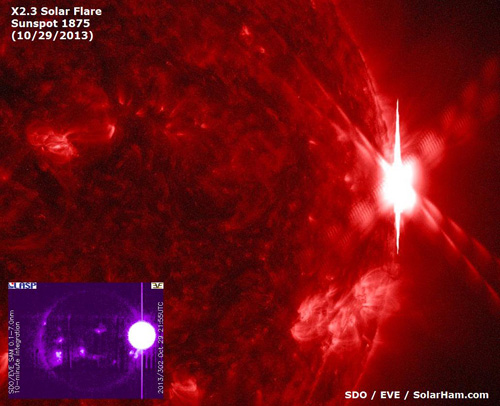 x23-sonneneruption