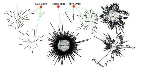 Stuxnet-Infektion-iran-cluster