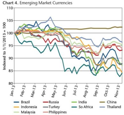kapitalflucht-schwellenlaender