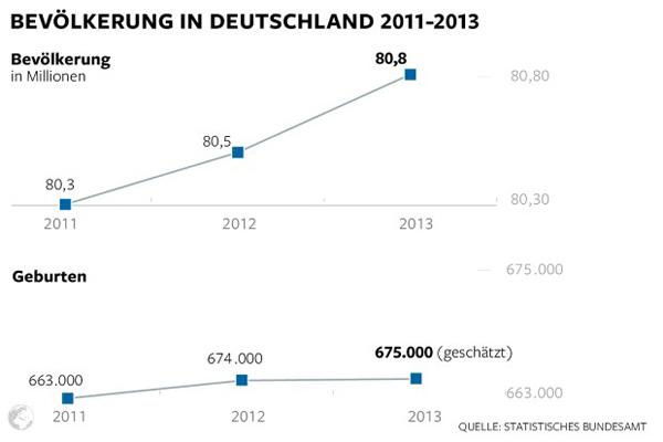 deutschland-ueberalterung2