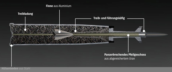 uran-munition2
