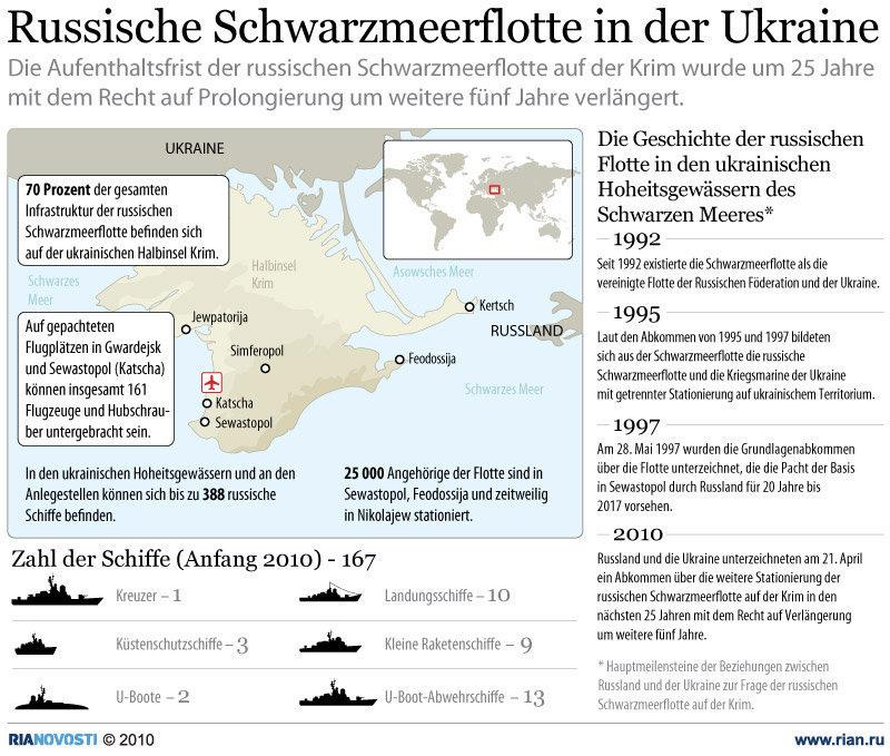 russische-schwarzmeerflotte