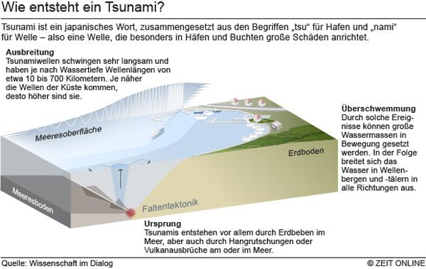 tsunami-crescent-city2