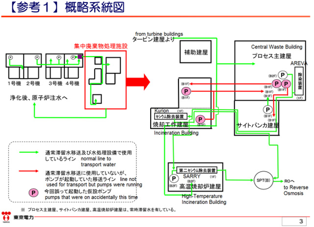 fukushima-tepco-sabotage-pumpen