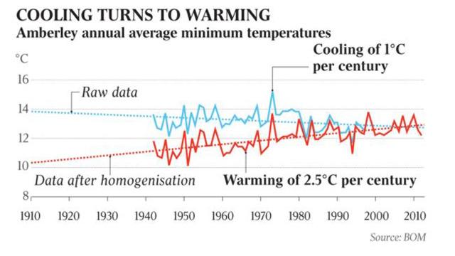 keine-klimaerwaewrmung-erde2